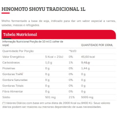 Molho de Soja Shoyu Hinomoto Tradicional - 1000 mL